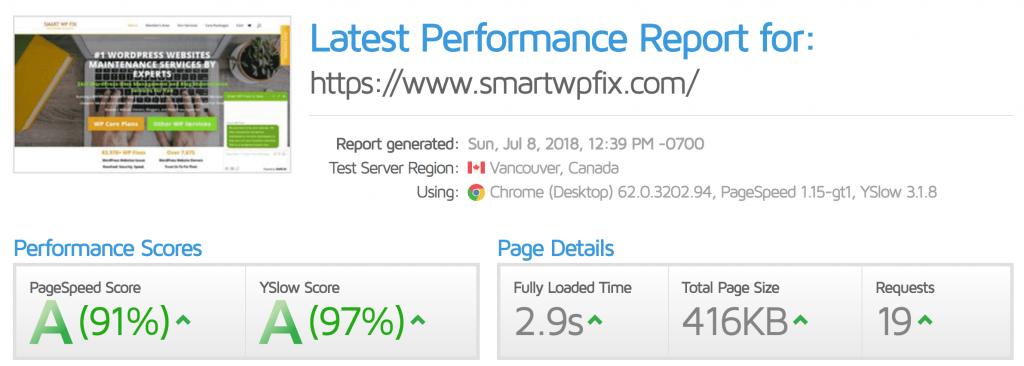 Wordpress Site Running Slow GTmetrix Test